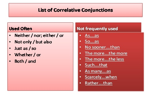 correlative conjuntions